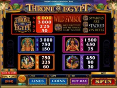 Throne Of Egypt igralni aparati aparati77.com Quickfire 4/5