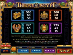 Throne Of Egypt igralni aparati aparati77.com Quickfire 5/5