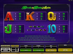 Mega Spins Break Da Bank igralni aparati aparati77.com Microgaming 3/5