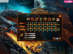 Super Dragons Fire igralni aparati aparati77.com MrSlotty 5/5
